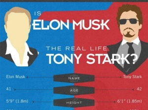 elon-musk-tony-stark-featured-630x472